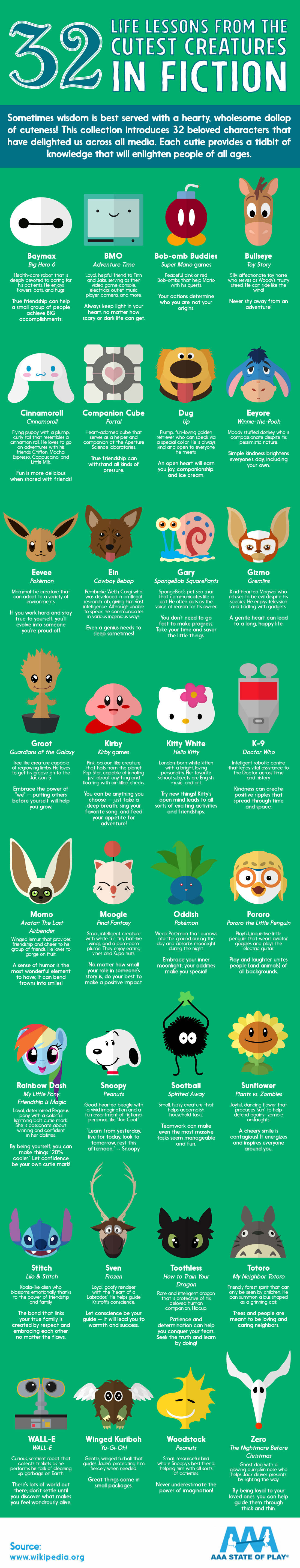 32 Life Lessons from the Cutest Creatures in Fiction - AAAStateofPlay.com - Infographic