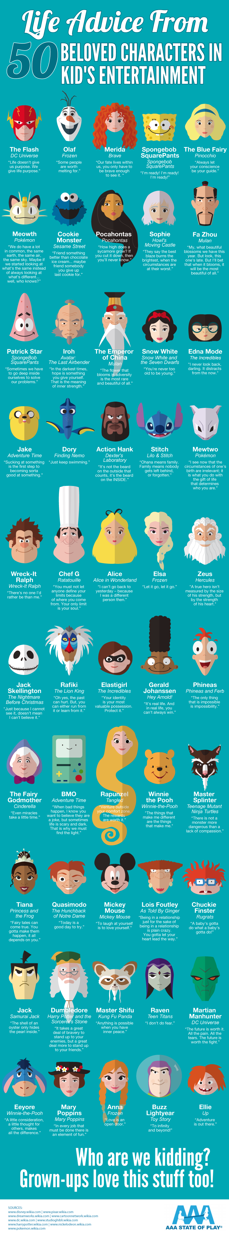 Life Advice from 50 Beloved Characters in Kid's Entertainment - AAAStateofPlay.com - Infographic