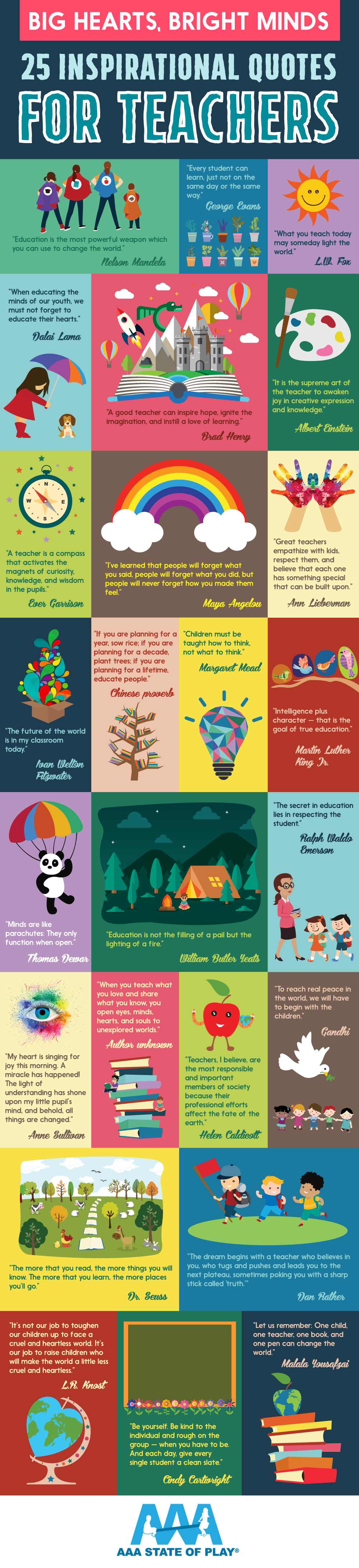 Big Hearts, Bright Minds: 25 Inspirational Quotes for Teachers - AAAStateofPlay.com - Infographic