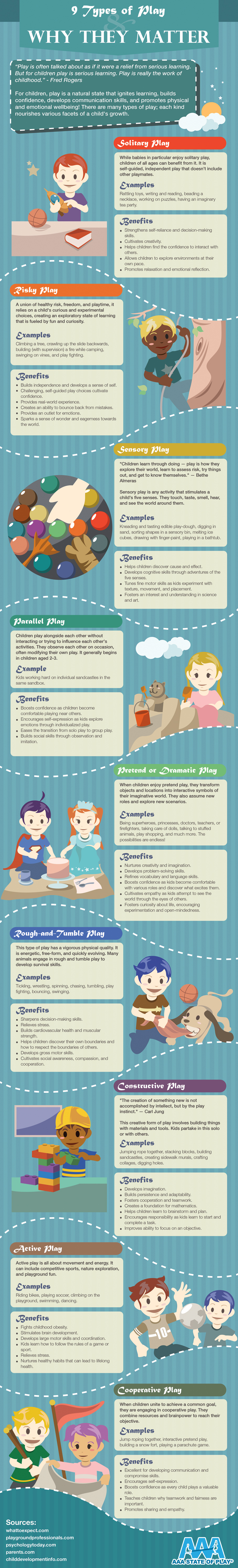 9 Types of Play and Why They Matter - AAAStateofPlay.com - Infographic
